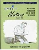 Bib No. 319 – THE PATT NOTES